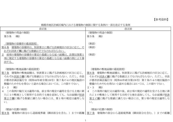 新旧_朝霞市地区計画区域内における建築物の制限に関する条例